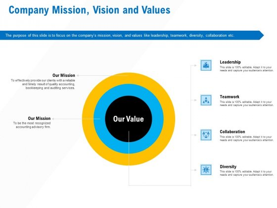 Business Service Provider Company Mission Vision And Values Sample PDF
