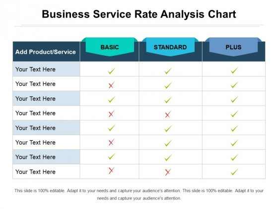 Business Service Rate Analysis Chart Ppt PowerPoint Presentation Ideas Clipart Images PDF