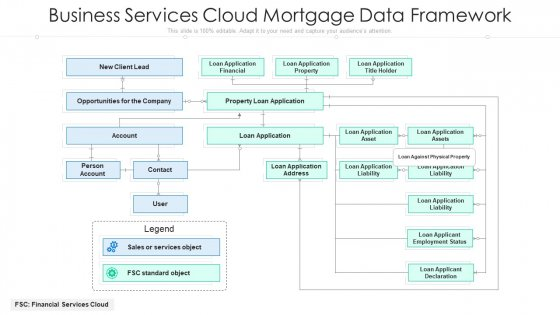 Business Services Cloud Mortgage Data Framework Ppt Styles Infographic Template PDF