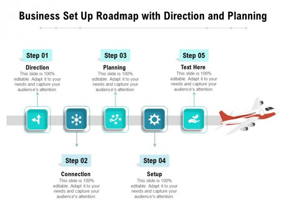 Business Set Up Roadmap With Direction And Planning Ppt PowerPoint Presentation Layouts Gallery PDF