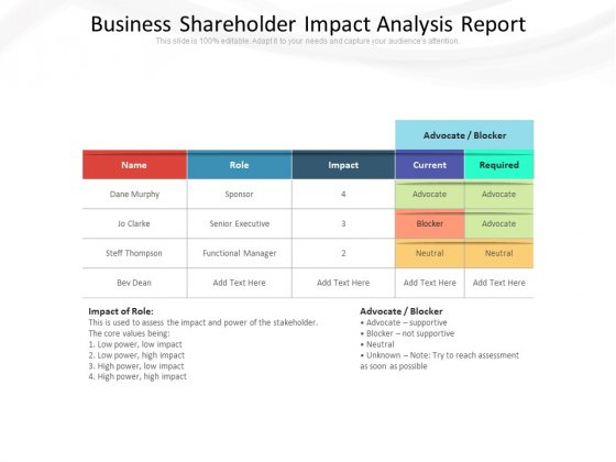 Business Shareholder Impact Analysis Report Ppt PowerPoint Presentation Ideas Background Designs PDF