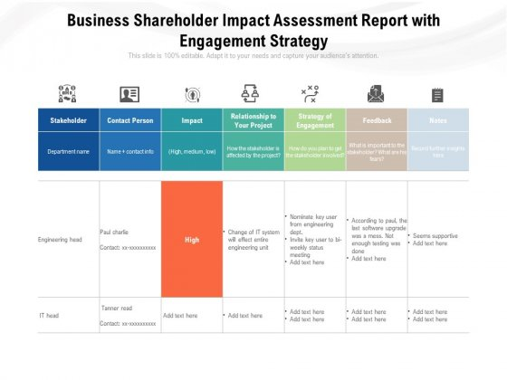 Business Shareholder Impact Assessment Report With Engagement Strategy Ppt PowerPoint Presentation Professional Deck PDF