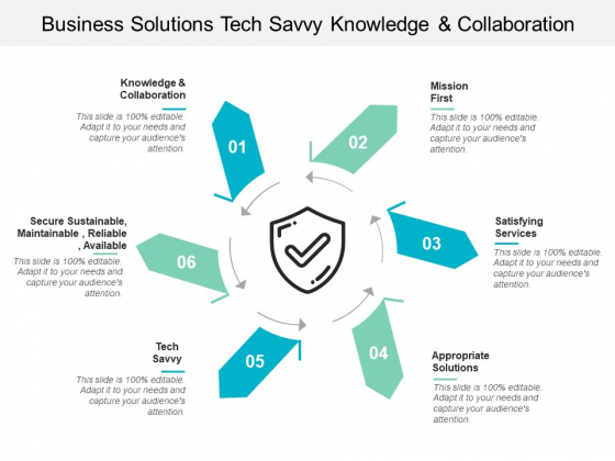Business Solutions Tech Savvy Knowledge And Collaboration Ppt PowerPoint Presentation Show Infographics