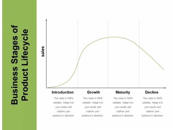 Business Stages Of Product Lifecycle Ppt PowerPoint Presentation Pictures Good PDF