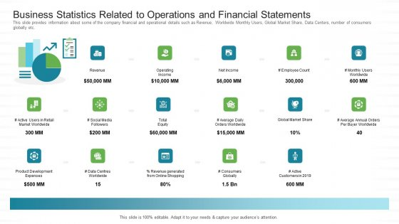 Business Statistics Related To Operations And Financial Statements Ppt Inspiration Structure PDF