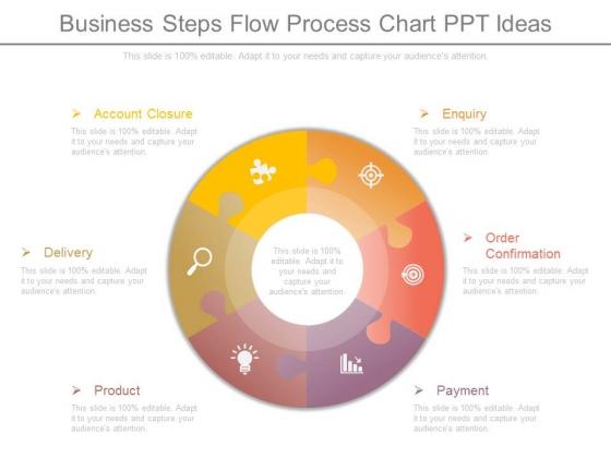 Business Steps Flow Process Chart Ppt Ideas
