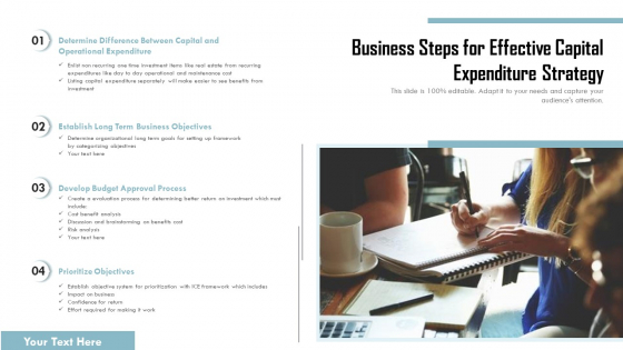 Business Steps For Effective Capital Expenditure Strategy Ppt PowerPoint Presentation File Gridlines PDF