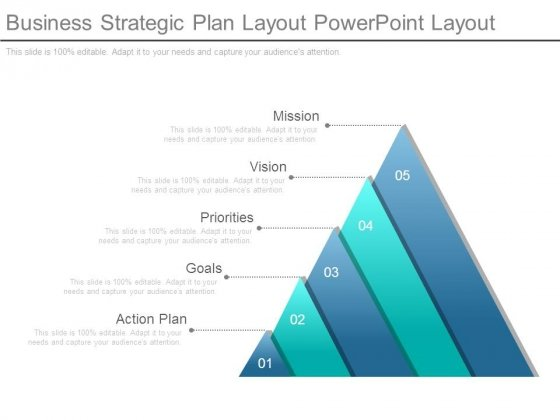 Business Strategic Plan Layout Powerpoint Layout