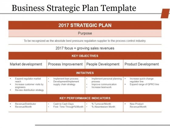 Process Improvement Powerpoint Templates Slides And Graphics