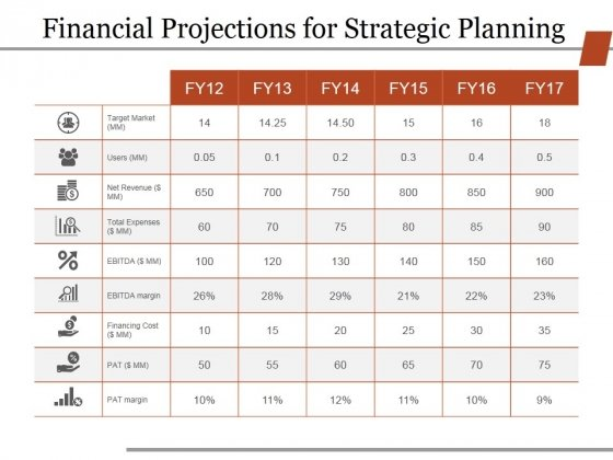Business_Strategic_Planning_Template_For_Organisations_Ppt_PowerPoint_Presentation_Complete_Deck_With_Slides_Slide_23