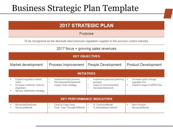 Business_Strategic_Planning_Template_For_Organisations_Ppt_PowerPoint_Presentation_Complete_Deck_With_Slides_Slide_4
