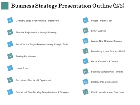Business Strategies Business Strategy Presentation Outline Plan Ppt Styles Shapes PDF
