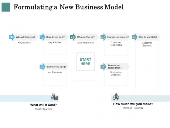 Business Strategies Formulating A New Business Model Ppt Inspiration Ideas PDF