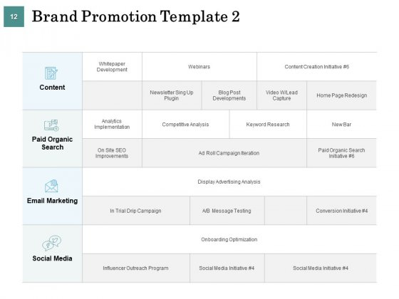 Business_Strategies_Ppt_PowerPoint_Presentation_Complete_Deck_With_Slides_Slide_12