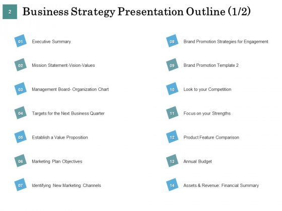 Business_Strategies_Ppt_PowerPoint_Presentation_Complete_Deck_With_Slides_Slide_2