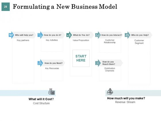 Business_Strategies_Ppt_PowerPoint_Presentation_Complete_Deck_With_Slides_Slide_28