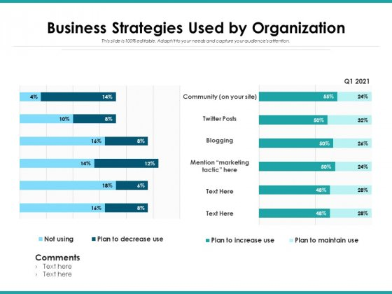 Business Strategies Used By Organization Ppt PowerPoint Presentation File Deck PDF
