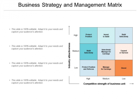 Business Strategy And Management Matrix Ppt PowerPoint Presentation Infographic Template Slide Portrait