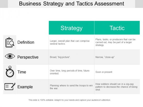 Business Strategy And Tactics Assessment Ppt PowerPoint Presentation Slide PDF