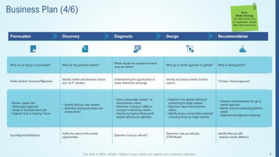 Business_Strategy_Development_Process_Business_Plan_Design_Inspiration_PDF_Slide_1