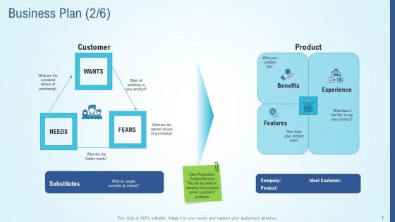 Business Strategy Development Process Business Plan Features Formats PDF