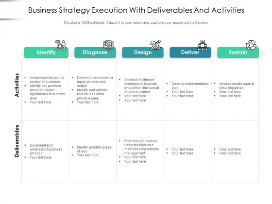 Business Strategy Execution With Deliverables And Activities Ppt PowerPoint Presentation File Infographics PDF