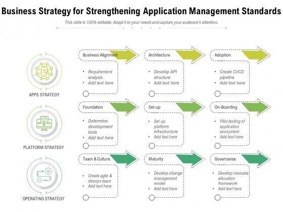 Business Strategy For Strengthening Application Management Standards Ppt PowerPoint Presentation File Graphics Tutorials PDF