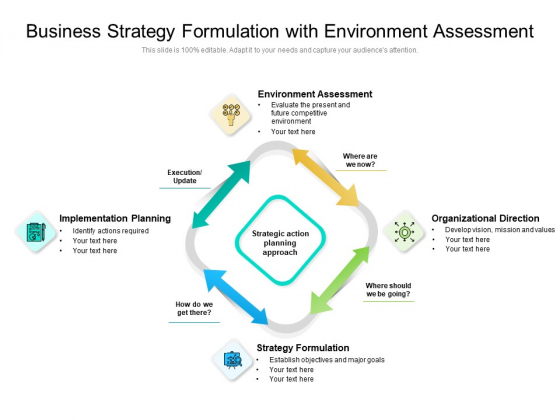 Business Strategy Formulation With Environment Assessment Ppt PowerPoint Presentation File Designs PDF