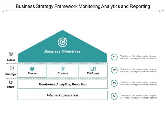 Business Strategy Framework Monitoring Analytics And Reporting Ppt Powerpoint Presentation Show Ideas