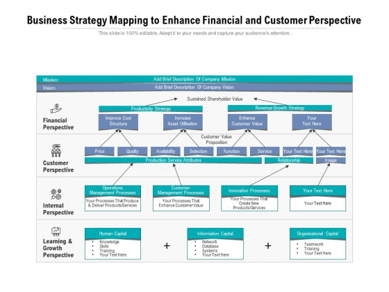 Business Strategy Mapping To Enhance Financial And Customer Perspective Ppt PowerPoint Presentation Pictures Example PDF