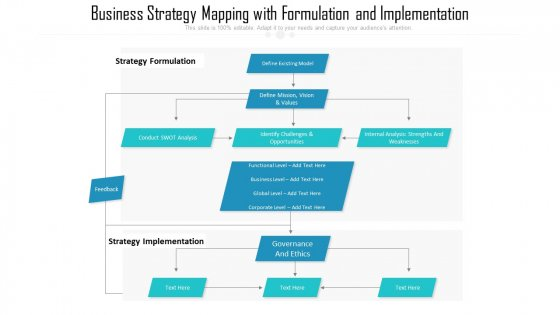 Business Strategy Mapping With Formulation And Implementation Ppt PowerPoint Presentation Gallery Ideas PDF