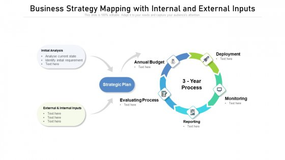 Business Strategy Mapping With Internal And External Inputs Ppt PowerPoint Presentation File Graphics Example PDF
