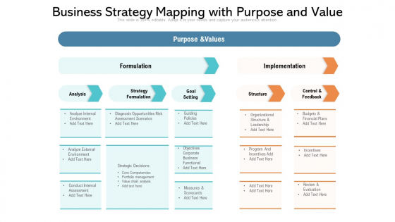 Business Strategy Mapping With Purpose And Value Ppt PowerPoint Presentation Gallery Clipart Images PDF