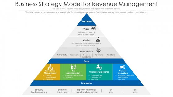 Business Strategy Model For Revenue Management Ppt Ideas Layout PDF
