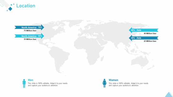 Business Strategy Planning Model Location Ppt Portfolio Infographics PDF