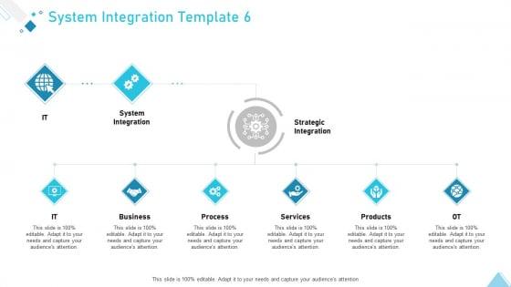 Business Strategy Planning Model System Integration Products Ppt Slide PDF