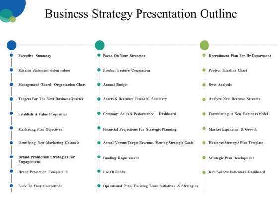 Business Strategy Presentation Outline Ppt PowerPoint Presentation Pictures Slide
