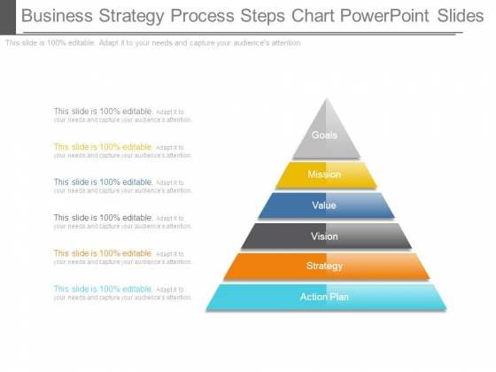 Business Strategy Process Steps Chart Powerpoint Slides