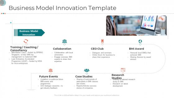 Business Strategy Revamping Business Model Innovation Template Ppt Show Format PDF