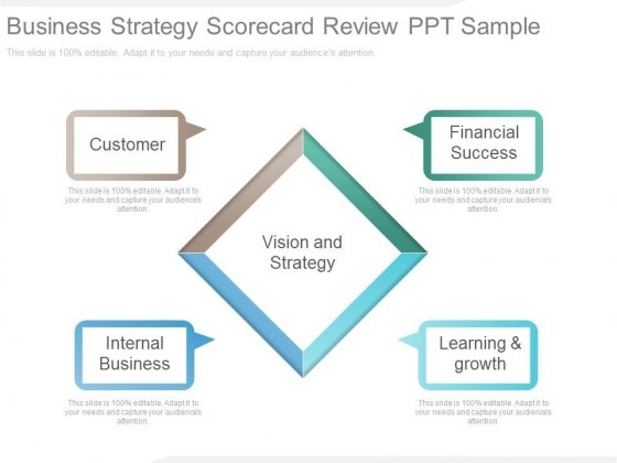 Business Strategy Scorecard Review Ppt Sample