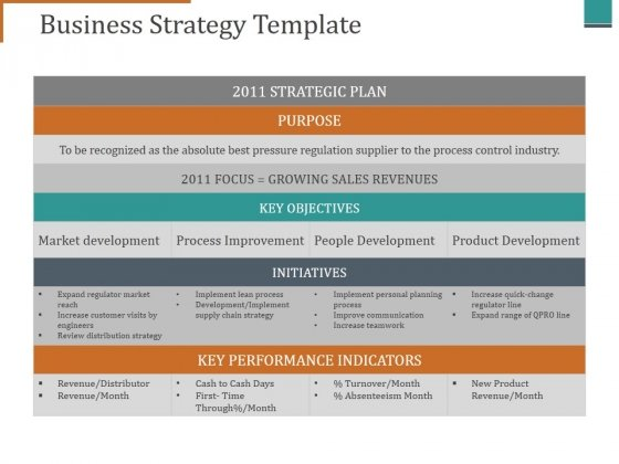 Business strategy template ppt powerpoint presentation infographic business strategy template ppt powerpoint presentation infographic template graphics design powerpoint templates accmission Image collections