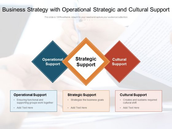 Business Strategy With Operational Strategic And Cultural Support Ppt PowerPoint Presentation File Ideas PDF