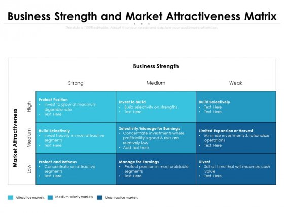 Business Strength And Market Attractiveness Matrix Ppt PowerPoint Presentation File Images PDF