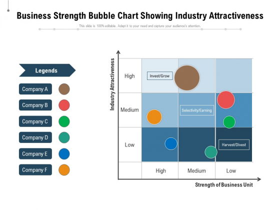 Business Strength Bubble Chart Showing Industry Attractiveness Ppt PowerPoint Presentation Icon Smartart