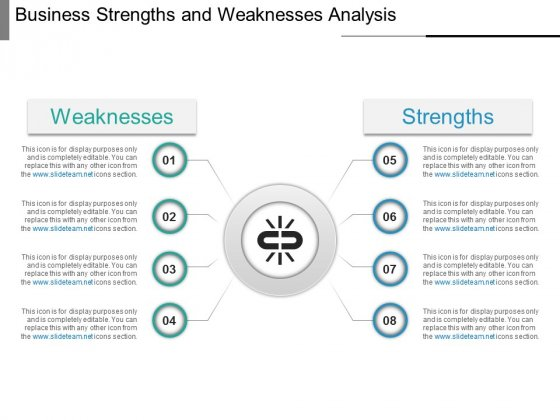 Business Strengths And Weaknesses Analysis Ppt PowerPoint Presentation Portfolio Example Introduction