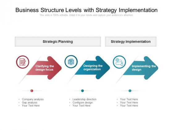 Business Structure Levels With Strategy Implementation Ppt PowerPoint Presentation Gallery Layout PDF