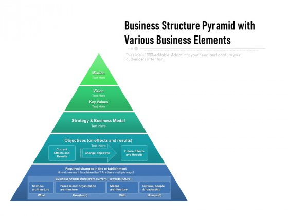 Business Structure Pyramid With Various Business Elements Ppt PowerPoint Presentation File Visual Aids PDF