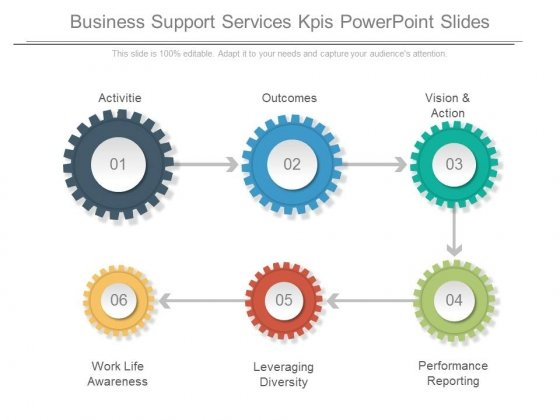 Business Support Services Kpis Powerpoint Slides