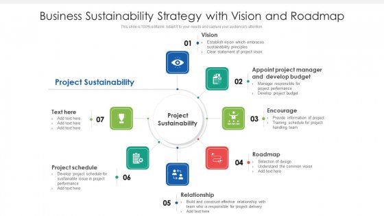 Business Sustainability Strategy With Vision And Roadmap Ppt Layouts Slide PDF