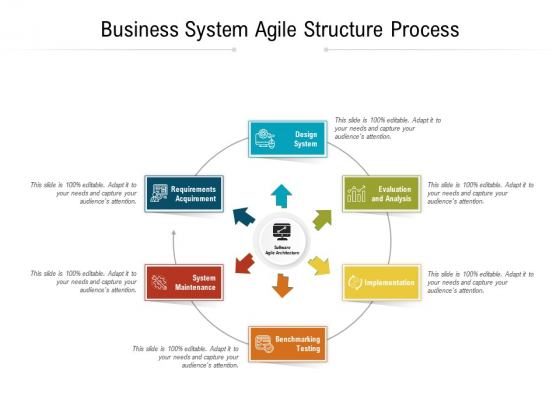 Business System Agile Structure Process Ppt Powerpoint Presentation Inspiration Example Topics Pdf